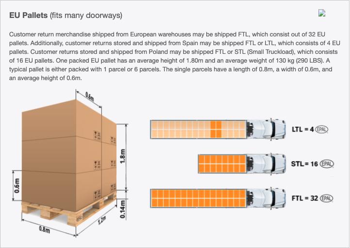 small truckload offering on amazon eu