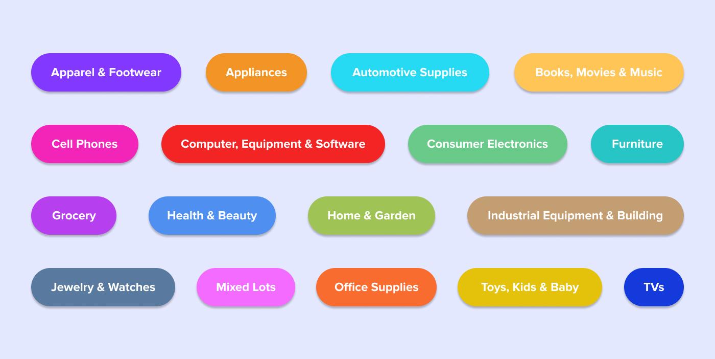 liquidation auction categories